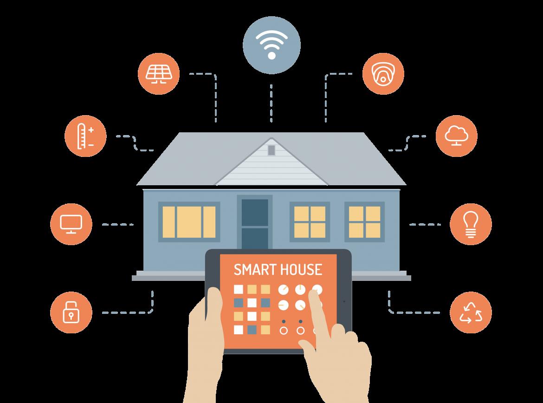 به خانه هوشمند آیریک (IRIC) خوش آمدید  رضایت مشتری، اعتبار ماست
